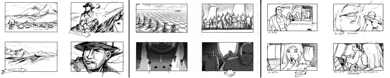 Storyboard Sample. Storyboarding Usage How To Draw For